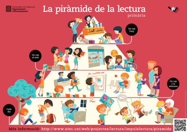 piramide_primaria_1118x792